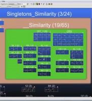 Single group clustering – N°10