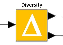 DiversityNode_256