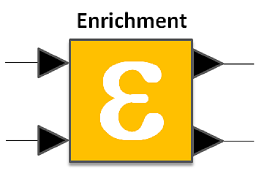 Enrichment_256